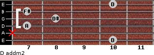 D add(m2) for guitar on frets 10, x, 7, 8, 7, 10