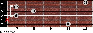 D add(m2) for guitar on frets 10, x, 7, 8, 7, 11
