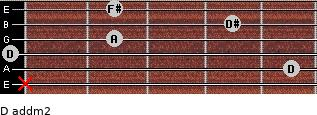 D add(m2) for guitar on frets x, 5, 0, 2, 4, 2