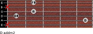 D add(m2) for guitar on frets x, 5, 1, 2, x, 2