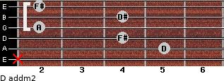 D add(m2) for guitar on frets x, 5, 4, 2, 4, 2