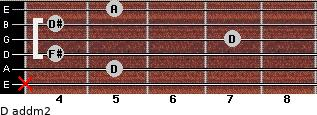 D add(m2) for guitar on frets x, 5, 4, 7, 4, 5