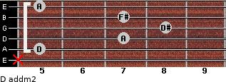 D add(m2) for guitar on frets x, 5, 7, 8, 7, 5