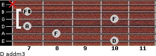 D add(m3) for guitar on frets 10, 8, 7, 10, 7, x