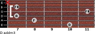 D add(m3) for guitar on frets 10, 8, 7, 11, 7, x