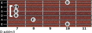 D add(m3) for guitar on frets 10, 8, 7, 7, 7, 10