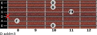 D add(m3) for guitar on frets 10, 8, x, 11, 10, 10