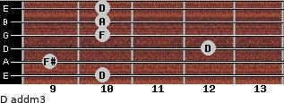 D add(m3) for guitar on frets 10, 9, 12, 10, 10, 10