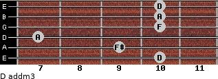 D add(m3) for guitar on frets 10, 9, 7, 10, 10, 10