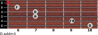 D add(m3) for guitar on frets 10, 9, 7, 7, 6, x