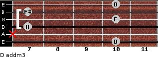 D add(m3) for guitar on frets 10, x, 7, 10, 7, 10