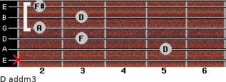 D add(m3) for guitar on frets x, 5, 3, 2, 3, 2