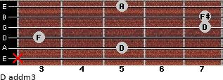 D add(m3) for guitar on frets x, 5, 3, 7, 7, 5