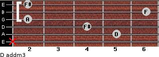 D add(m3) for guitar on frets x, 5, 4, 2, 6, 2