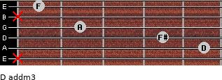 D add(m3) for guitar on frets x, 5, 4, 2, x, 1