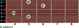 D add(m3) for guitar on frets x, 5, 4, x, 6, 5