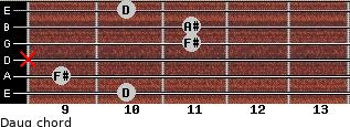 Daug for guitar on frets 10, 9, x, 11, 11, 10