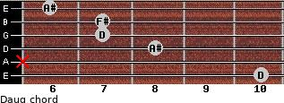 Daug for guitar on frets 10, x, 8, 7, 7, 6