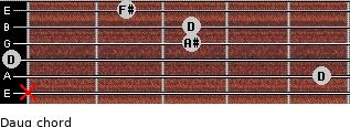 Daug for guitar on frets x, 5, 0, 3, 3, 2