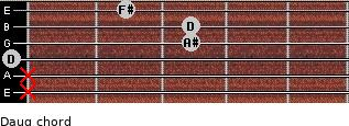 Daug for guitar on frets x, x, 0, 3, 3, 2