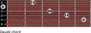 Daug6 for guitar on frets x, 5, 4, 3, 0, 2