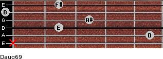 Daug6/9 for guitar on frets x, 5, 2, 3, 0, 2