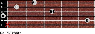 Daug7 for guitar on frets x, 5, 0, 3, 1, 2