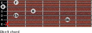 Db+9 for guitar on frets x, 4, 1, 2, 0, 1
