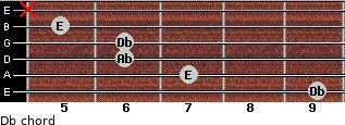 Db- for guitar on frets 9, 7, 6, 6, 5, x
