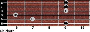 Db- for guitar on frets 9, 7, 6, 9, 9, 9