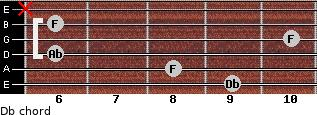 Db for guitar on frets 9, 8, 6, 10, 6, x