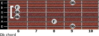Db for guitar on frets 9, 8, 6, 6, 6, 9