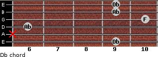 Db for guitar on frets 9, x, 6, 10, 9, 9