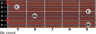 Db- for guitar on frets 9, x, 6, 9, 5, x