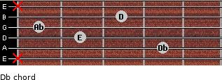 Db- for guitar on frets x, 4, 2, 1, 3, x