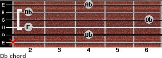Db- for guitar on frets x, 4, 2, 6, 2, 4