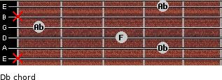 Db for guitar on frets x, 4, 3, 1, x, 4