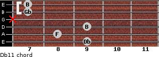 Db11 for guitar on frets 9, 8, 9, x, 7, 7