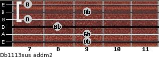Db11/13sus add(m2) guitar chord