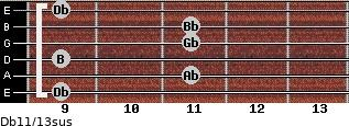 Db11/13sus for guitar on frets 9, 11, 9, 11, 11, 9