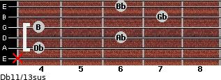 Db11/13sus for guitar on frets x, 4, 6, 4, 7, 6