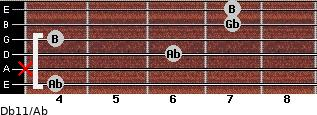 Db11/Ab for guitar on frets 4, x, 6, 4, 7, 7