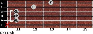 Db11/Ab for guitar on frets x, 11, 11, 11, 12, 13