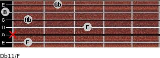 Db11/F for guitar on frets 1, x, 3, 1, 0, 2
