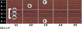 Db11/F for guitar on frets 13, 11, 11, 11, 12, 13