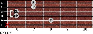 Db11/F for guitar on frets x, 8, 6, 6, 7, 7