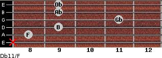 Db11/F for guitar on frets x, 8, 9, 11, 9, 9