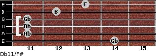 Db11/F# for guitar on frets 14, 11, 11, 11, 12, 13