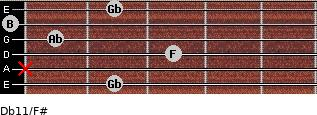 Db11/F# for guitar on frets 2, x, 3, 1, 0, 2