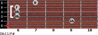 Db11/F# for guitar on frets x, 9, 6, 6, 6, 7